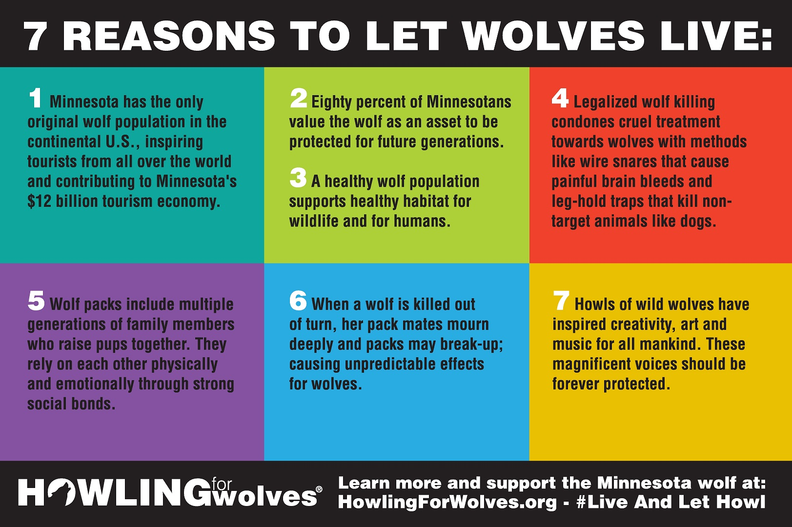 the reasons for the decline of the population of wolves Answerscom ® wikianswers ® categories animal life mammals land mammals wolves why did the population decline for the maned wolf what would you like to do this causes inbreeding therefore a decline in the wolf population wouldnaturally follow the decline of the moose populatio.